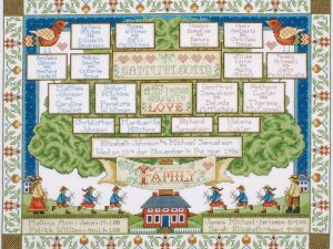 Family Tree Cross Stitch Kit by Design Works 2498